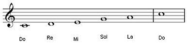 pentatonic scale resized 600