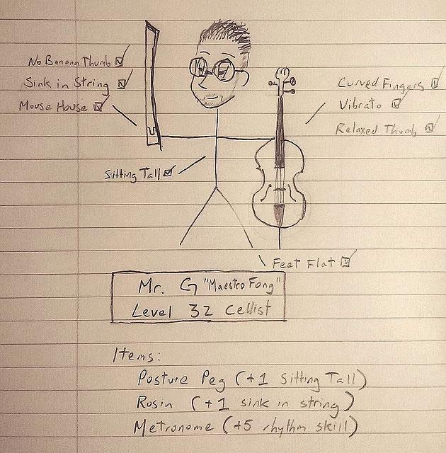 cello-stats.jpg